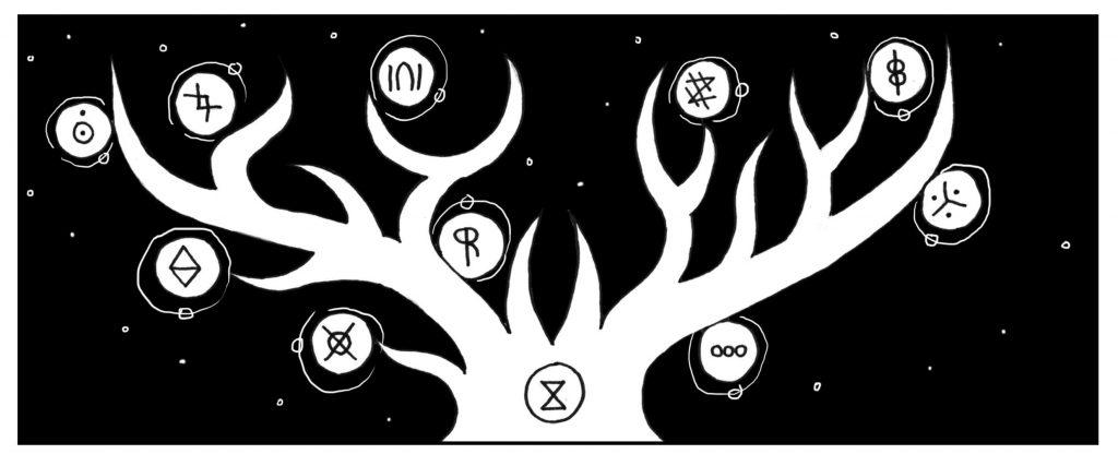 The Tree of Renaming (Quatria)